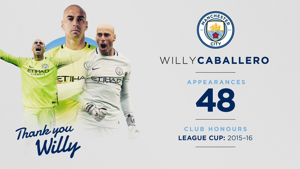 #OFFICIEL  Willy #Caballero (35) quitte #ManCity<br>http://pic.twitter.com/E6CW4CG7UH