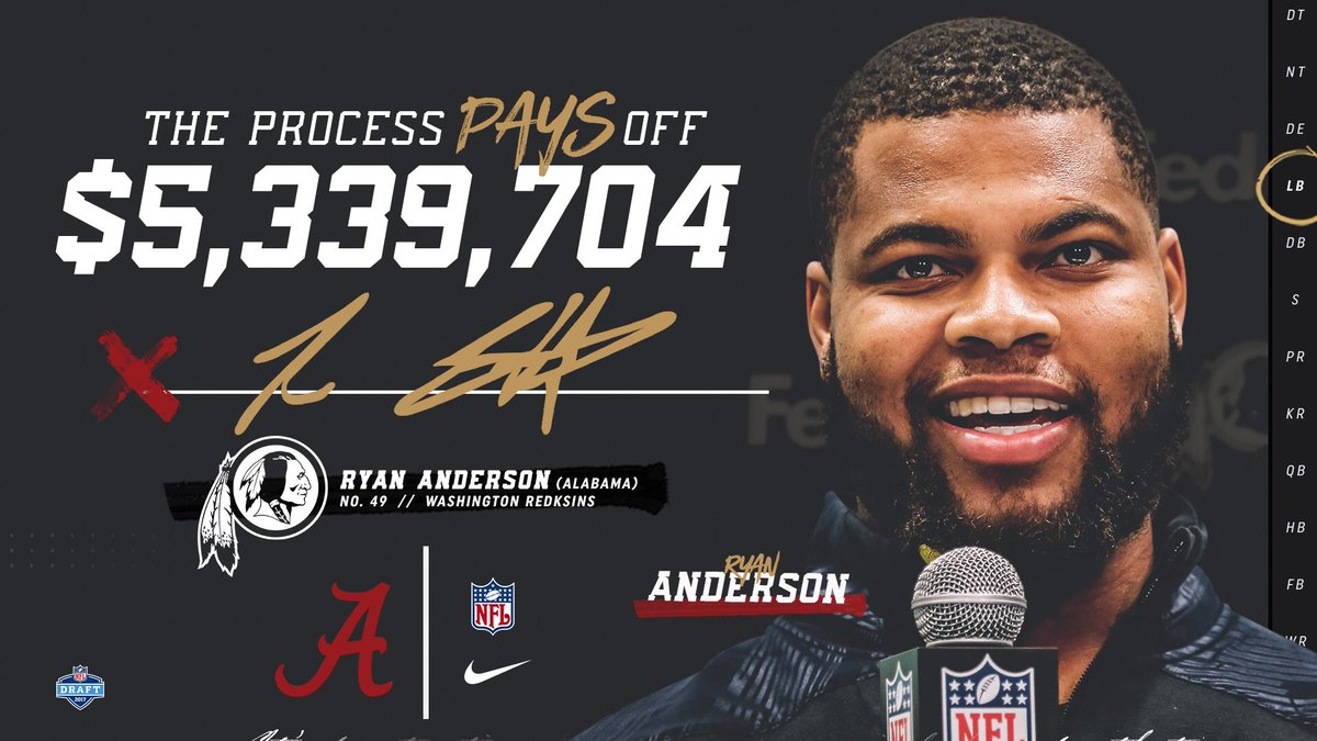 For Ryan Anderson, The Process paid off. @Anderson_365  #rolltide http...