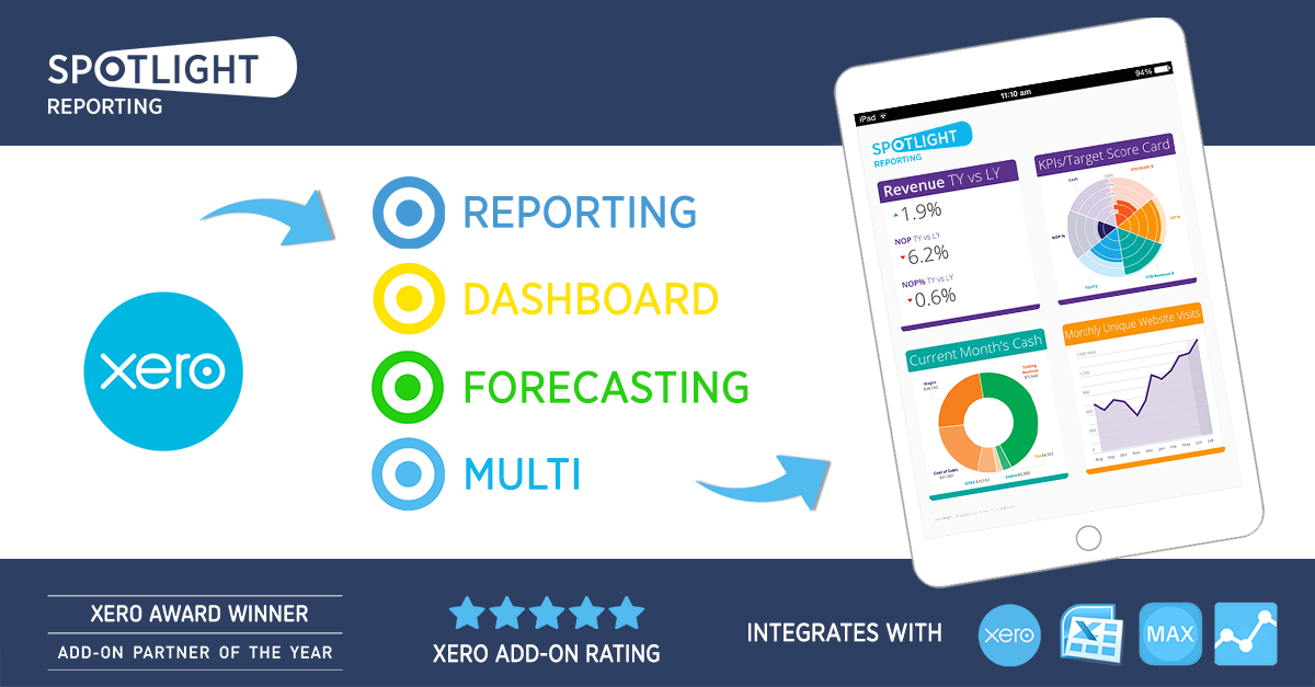 As @Xero App Partner of the Year, we help you to have a best-of-breed #reporting experience. Find out more  http:// hubs.ly/H07tvXf0  &nbsp;  <br>http://pic.twitter.com/CfAdmL6P72
