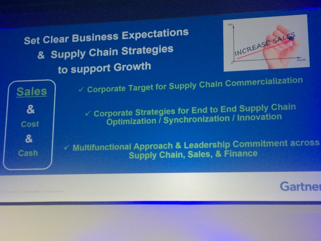 p&g supply chain strategy