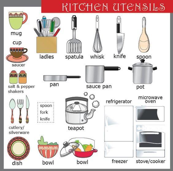 "MasterKey English On Twitter: ""Vocabulary List Of Kitchen"