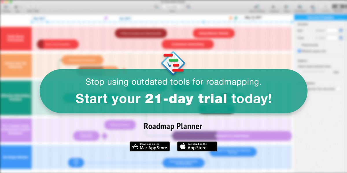 KeepSolid Inc On Twitter Stop Using Outdated Tools For - Roadmap planner