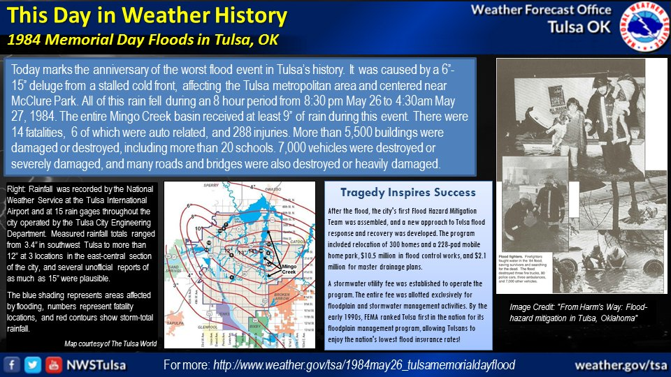 Super Nws Tulsa On Twitter 33 Years Ago Tonight Tulsa Saw Its Home Interior And Landscaping Palasignezvosmurscom