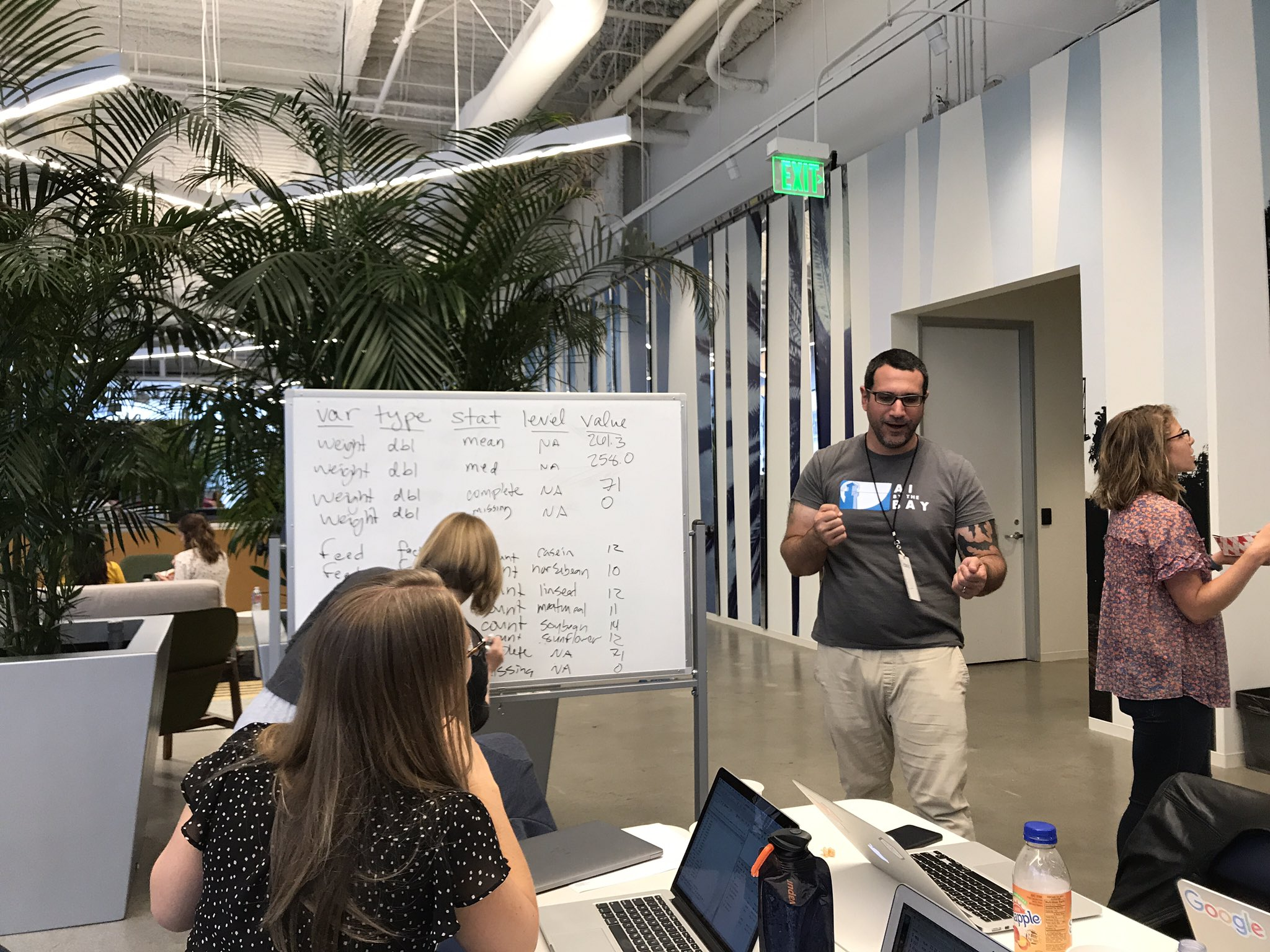 While ideas fly, @AmeliaMN organizes them and @earino provides a side of #dadmoves #teamskimr #runconf17 https://t.co/oEQm2Z9h7e