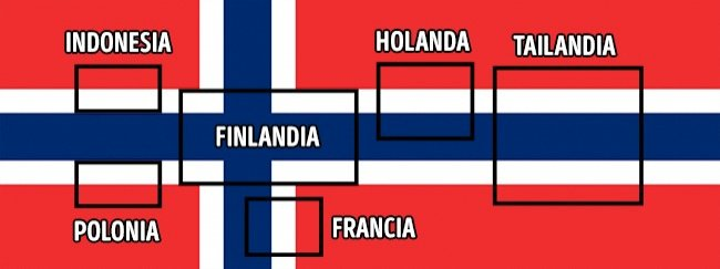 Resultado de imagen para many flags in norway flag