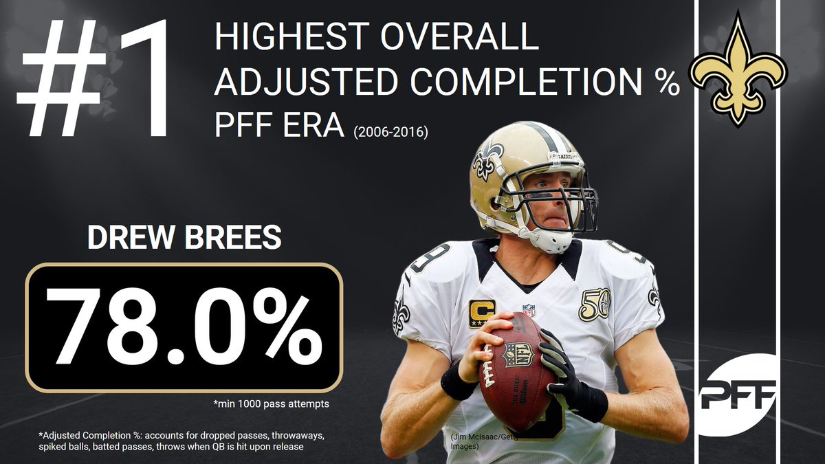 Image result for drew brees completion