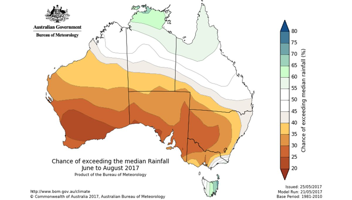 June–August 2017 #BOMOutlook: Below-average #winter rainfall totals likely for much of southern Australia. See  http://www. bom.gov.au/climate/outloo ks/?cid=001tw67 &nbsp; … .<br>http://pic.twitter.com/JRTzvxRYuj