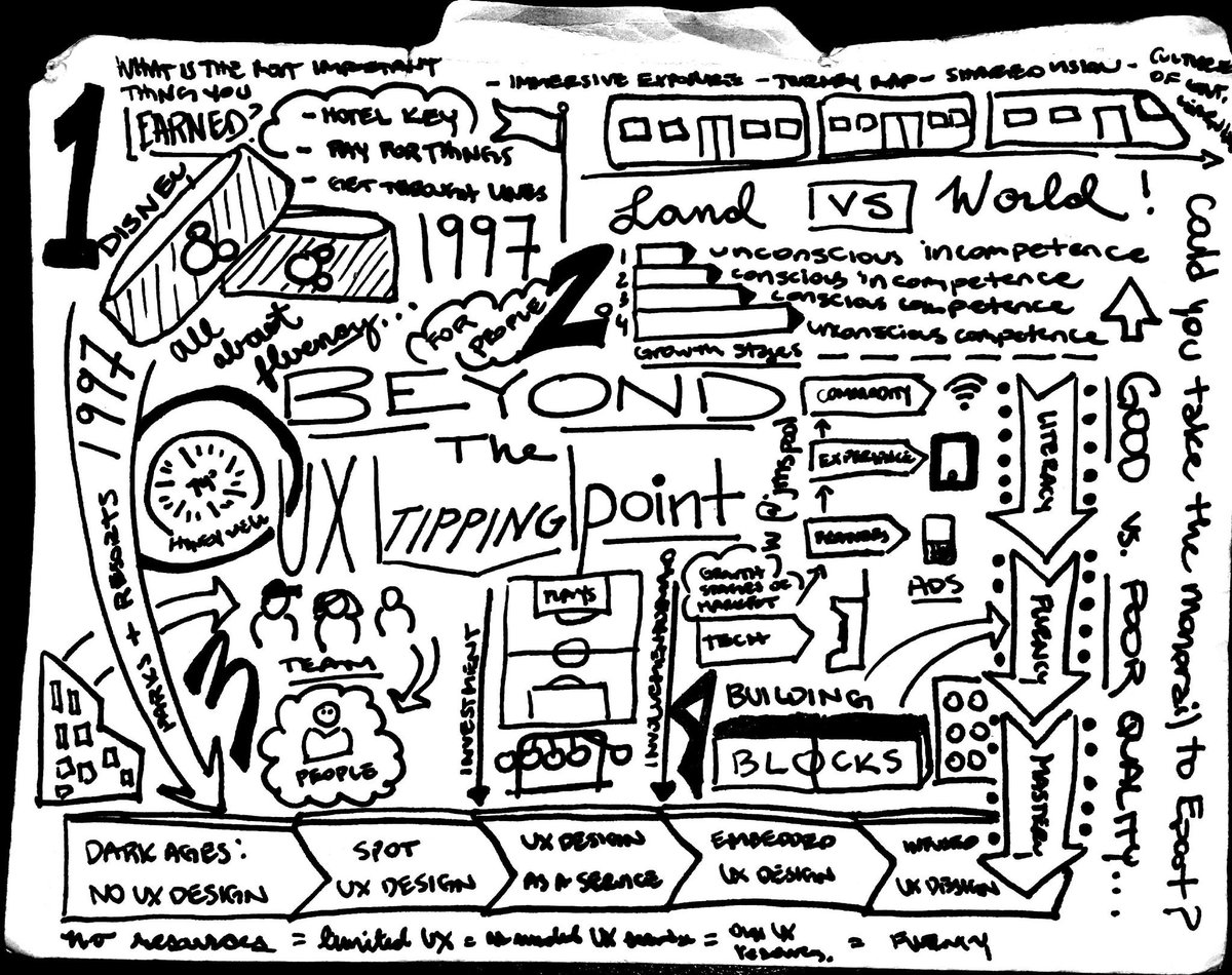 No notebook... no problem... manila folder it is! Thanks @jmspool for a great talk on the #UX tipping point...#playbook #sketchnotes #design <br>http://pic.twitter.com/DdOTWO6Z16