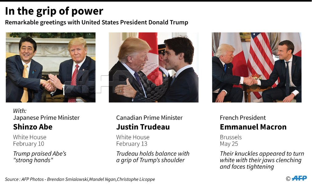 AFP Graphic showing US President Donald Trump's famous handshakes with world leaders