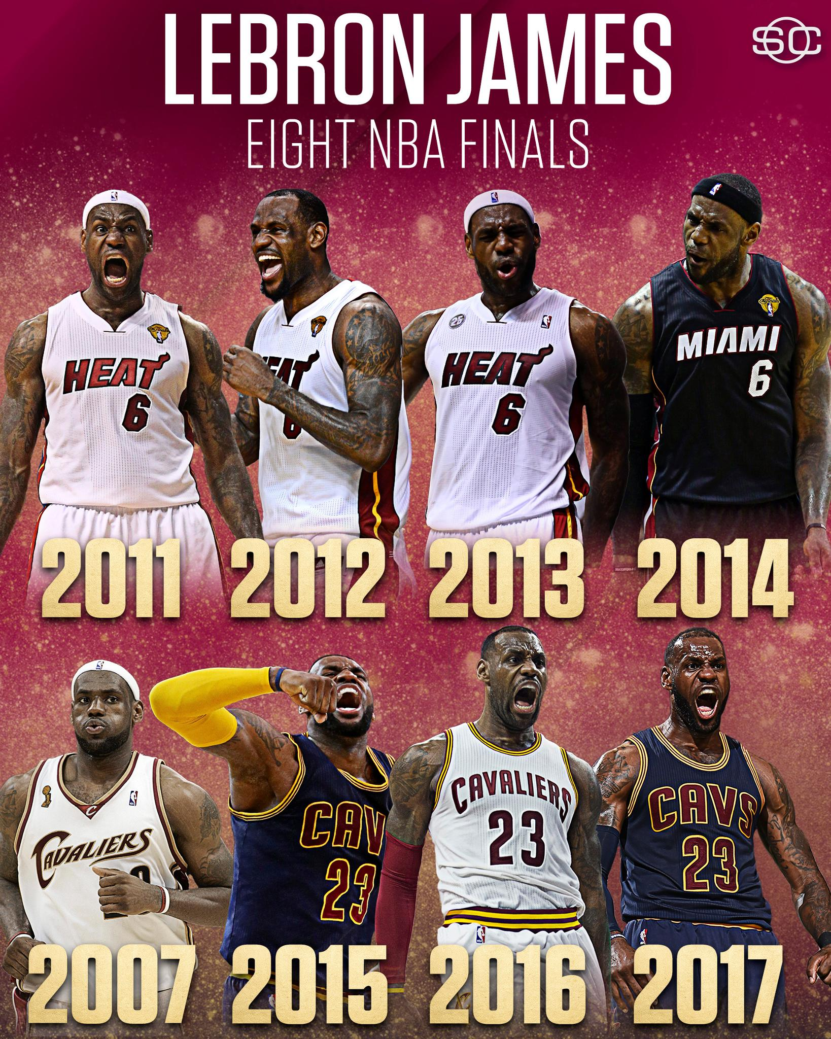 The King becomes the 1st player in NBA history to bring 2 teams to 4 NBA finals. https://t.co/ycefDQZwA2