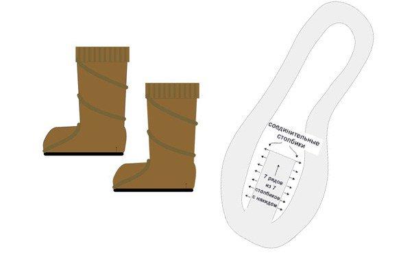 Схема вязания тапочек из квадратов