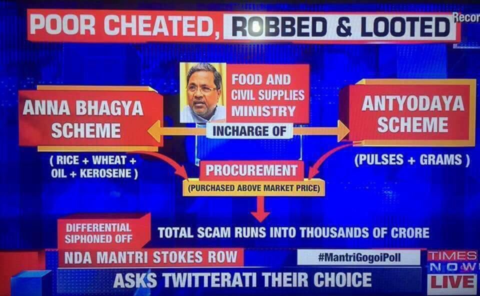 Kudos to Karnataka govt for sincerely following the tradition of @INCIndia !! #Looters