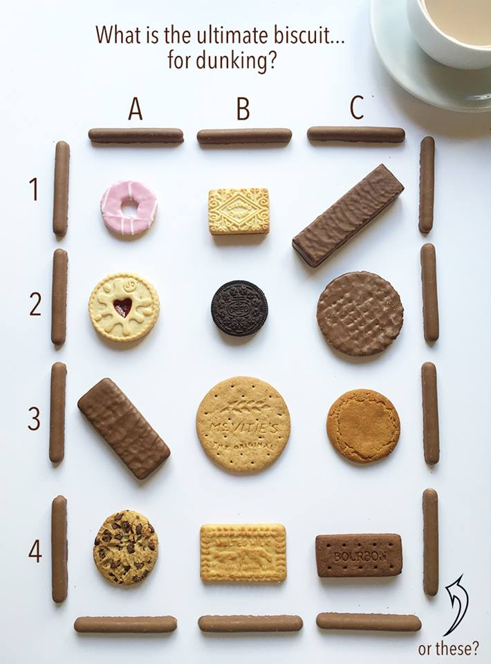 Did you know it's #NationalBiscuitDay? What's your favourite biscuit f...