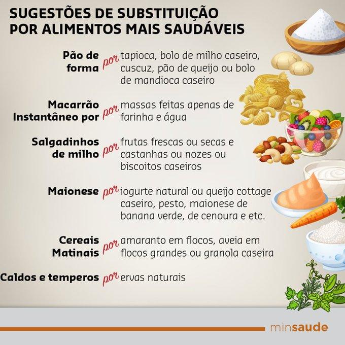 Quer adotar uma alimentação mais saudável mas não sabe como? Separamos umas dicas de substituições que podem te ajudar.
