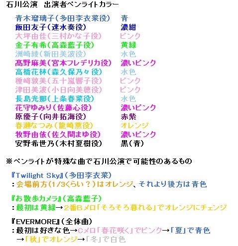シンデレラ5th石川公演の出演メンバーのペンライトカラーと色変えが特殊な曲をまとめてみました。 https://t.co/IzLlH6AKkD