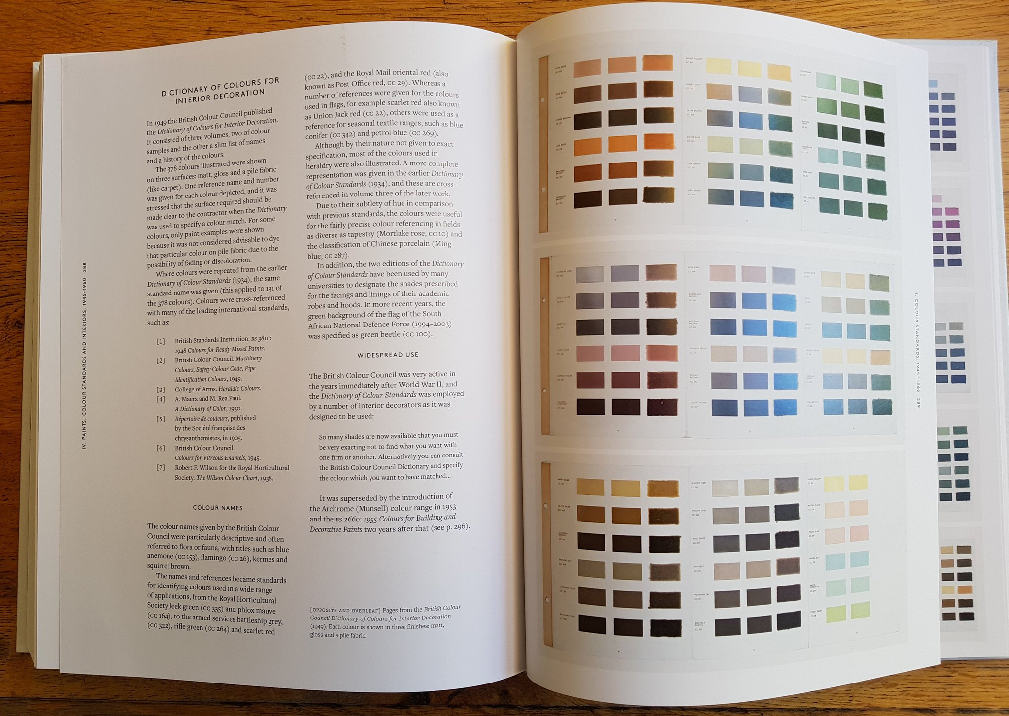 Book colour names - Patrick Baty On Twitter A Month Before It Appears On The Shelves The Advance Copy Of The Anatomy Of Colour Has Arrived Looks Good