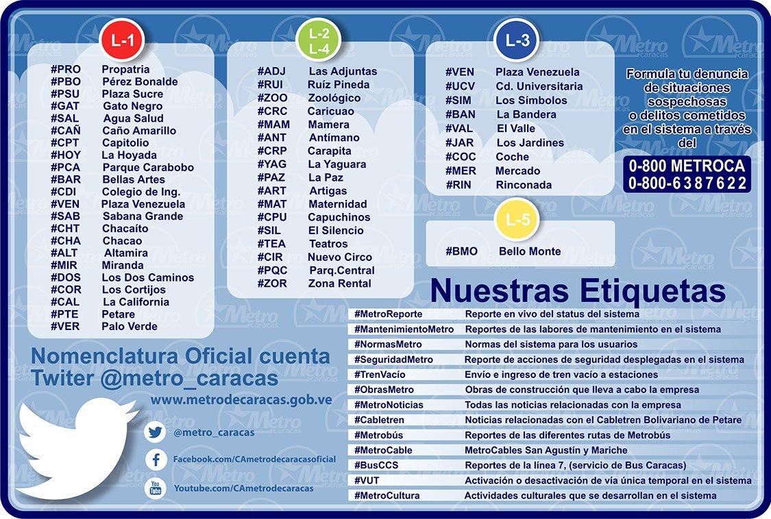 Ntn24 venezuela on twitter minuto a minuto metro de caracas cierra 8 estaciones alt cha cht sim ban val zor bmo 26may https t co q6rph8qfut