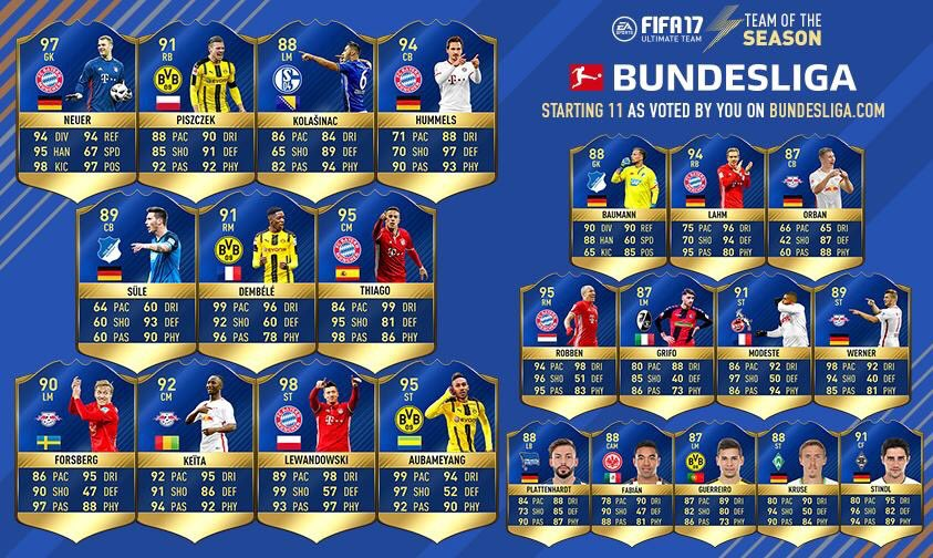 Follow and Retweet to win one of these players. #tots #Bundesliga #FIFA17 #ultimateteam<br>http://pic.twitter.com/VOqVKmJoGa
