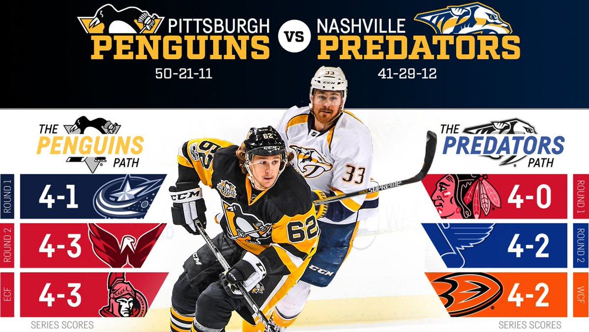 For all the marbles.  #PITvsNSH infographic: https://t.co/TZ5x5DsFB8 h...