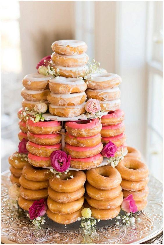 The best alternative wedding cake ideas and inspiration: https://t.co/RUQEmZsZrJ https://t.co/nsqQKoihre