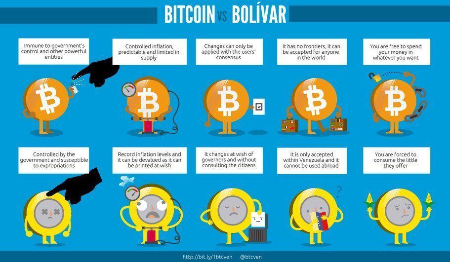 Bitcoin Vs. The Government #FinTech #Blockchain #Cloud #makeyourownlane #mpgvip #AI #defstar5 #ML #IoT #IoE #startup #LiquidHub #Bitcoin<br>http://pic.twitter.com/yu3zkqNIBn
