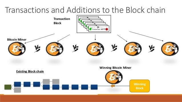What is #Blockchain?  http:// buff.ly/2qY488k  &nbsp;    #Fintech #makeyourownlane #Mpgvip #cryptocurrency #AI #defstar5 #ML #IOT #IOE #Bitcoin #crypto<br>http://pic.twitter.com/Z9lumCNO8L
