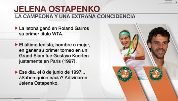 #RGxESPN Las curiosidades de la victoria de Ostapenko. ¡Genial! https://t.co/93snvNL5bA
