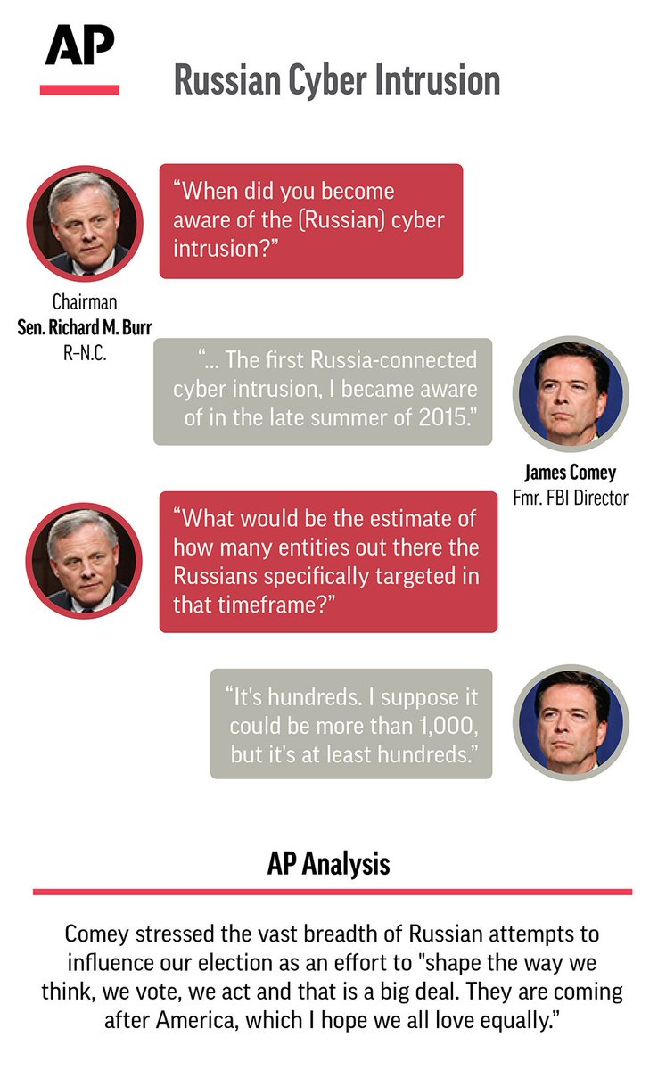#Comey on Russian cyber intrusion: