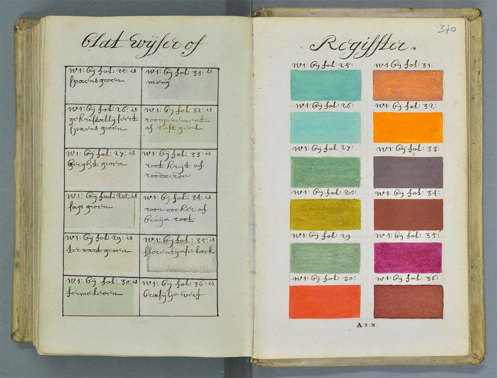 800 pages of every hand-mixed color imaginable, 271 years before Pantone: https://t.co/giJPwh4WMa https://t.co/3RLvwzEuKr