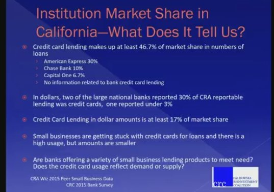 Careinvestcoalition in california lots of credit card in california lots of credit card loans for smallbiz owners but what about real smallbiz loans reheart Images