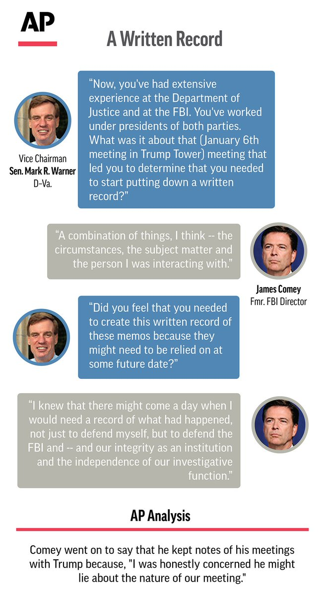 Why #Comey felt the need to keep written records of his and Trump's conversations.