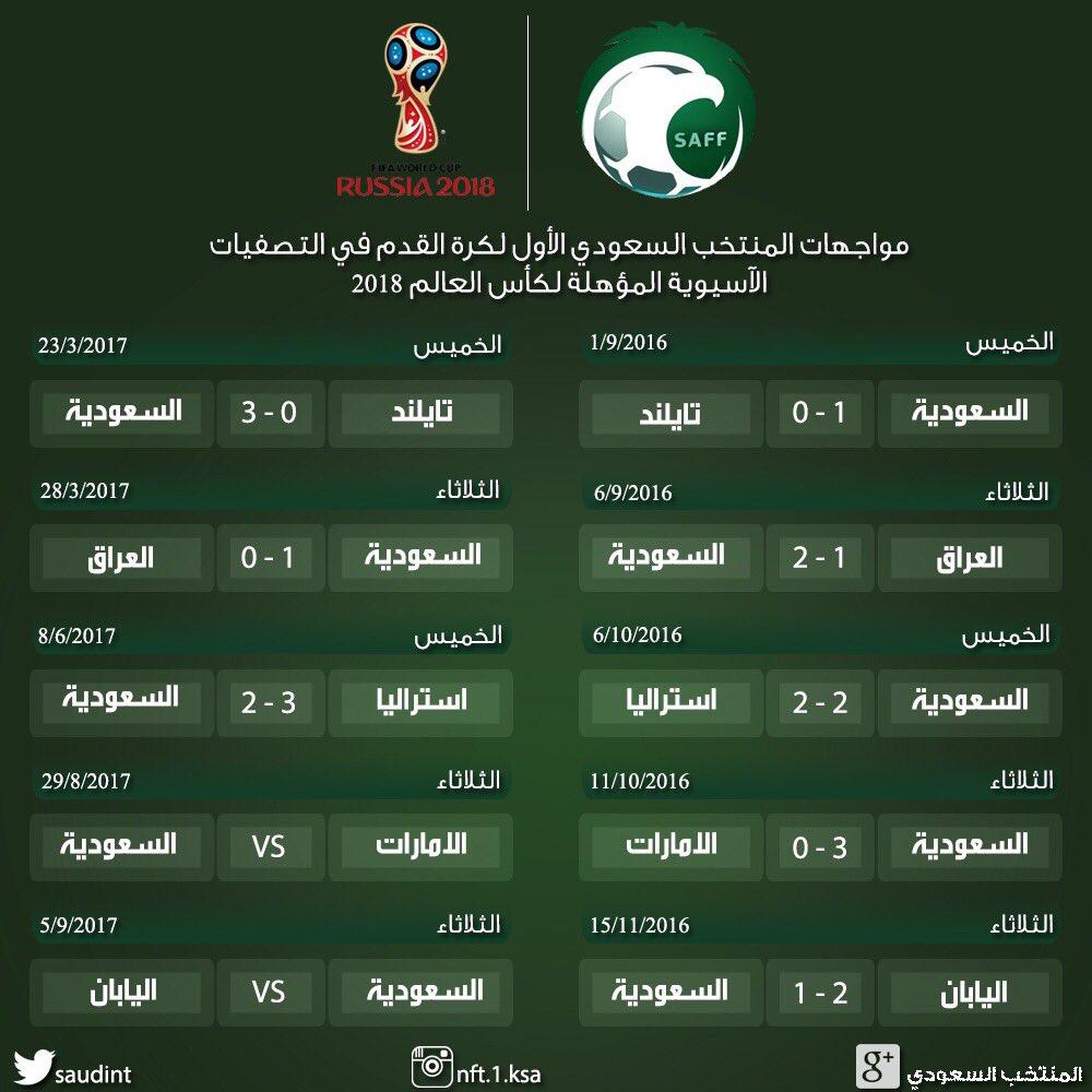 تغطية المنتخب السعودي & المنتخب الامارتي / التصفيات الاسيوية المؤهلة لكأس العالم 2018