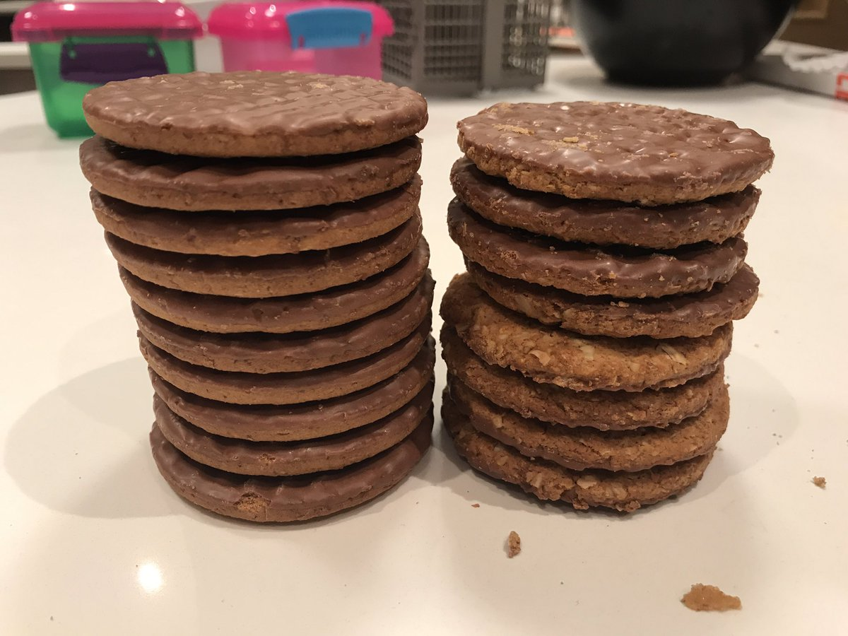 Hobnob or Chocolate Digestives? It's neck and neck according to this highly scientific poll.