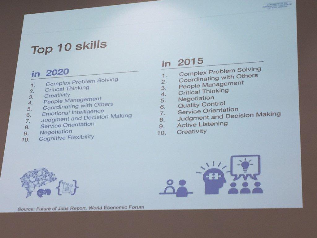 Comparison of learning skills #edutechau https://t.co/m0eADuAaCM