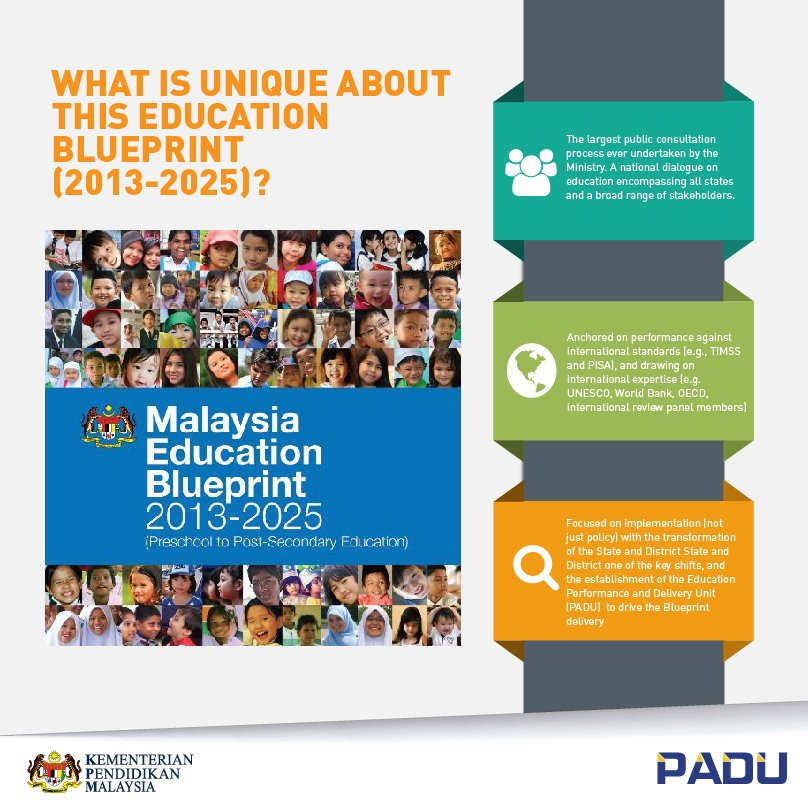 Padu pppm on twitter heres why the blueprint is unique in 852 pm 8 jun 2017 malvernweather Image collections
