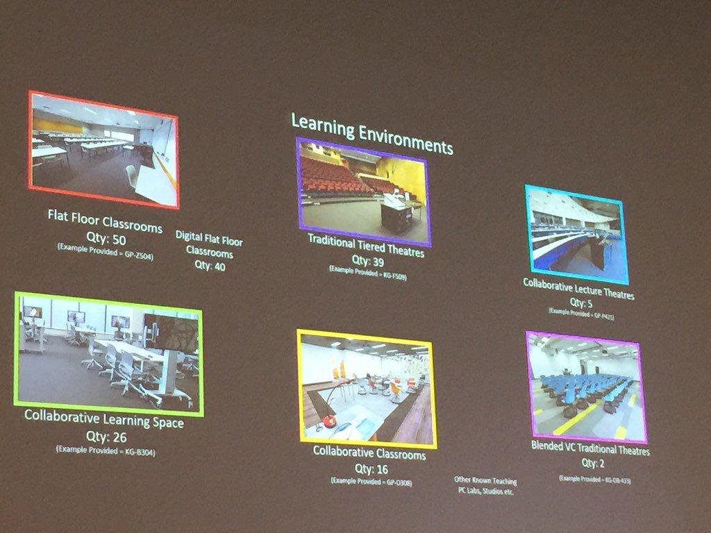 @QUT innovating learning spaces #edutechau https://t.co/MzDhgxDt0V