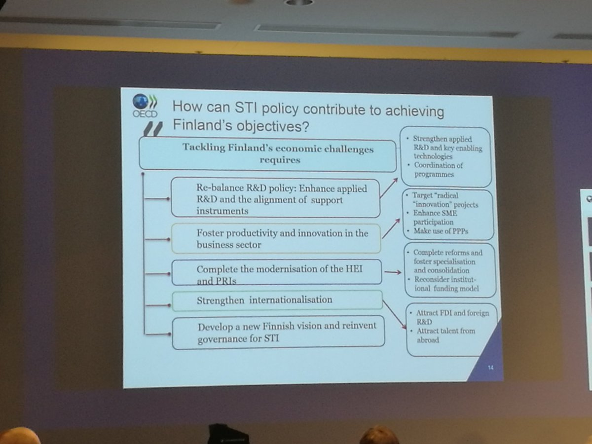 How can STI policy contribute to achieving Finland`s objectives #applied #RDI #UAS #OECDreviewFIN<br>http://pic.twitter.com/kFjjFifo6b
