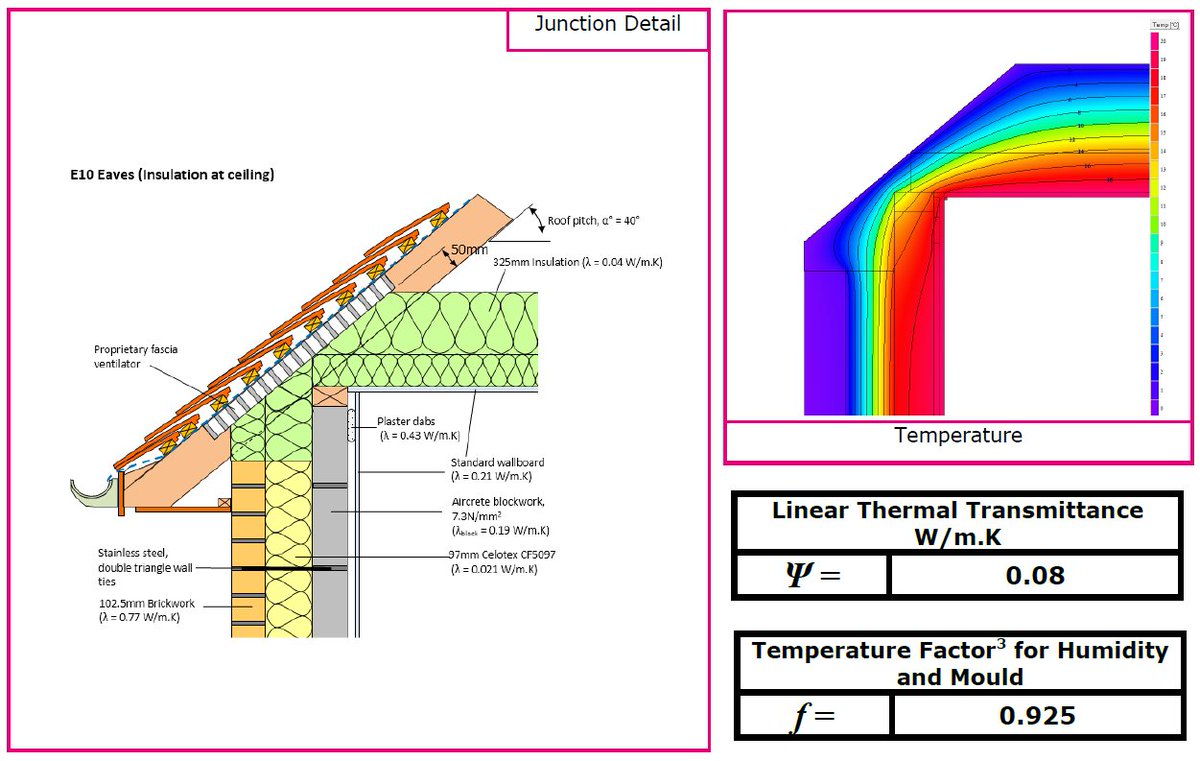 Check out our comprehensive range of thermal bridging models featuring our PIR insulation products. What are they? - https://t.co/ddBp9ShU94 https://t.co/76c94Knh7o