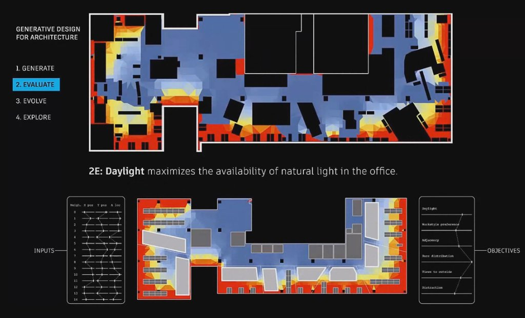 Generative design for the office layout between the lines for Office layout software