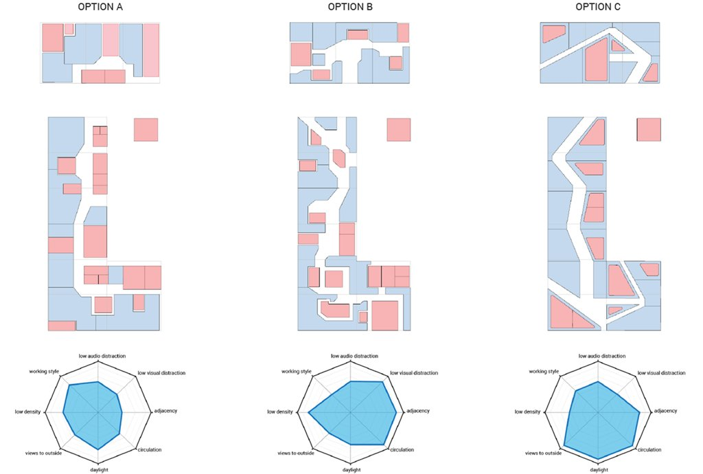 Autodesk Generative Design Office Layout