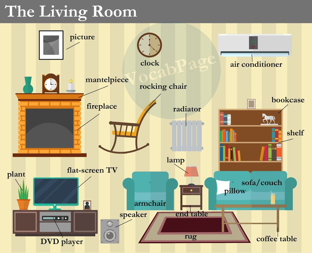 Living Room Furniture Vocabulary images of living room furniture vocabulary - #sc