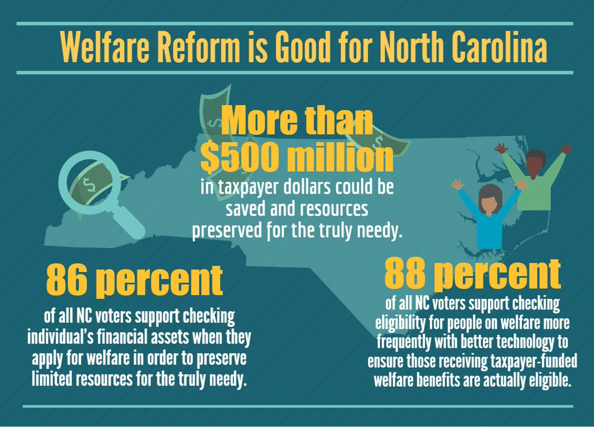 Did You Know North Carolina Is A Welfare Magnet With The Most Expansive Food  Stamps Eligibility How '
