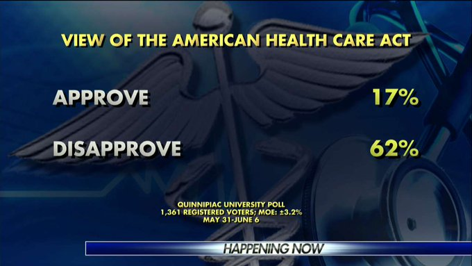Poll: View of the American Health Care Act.