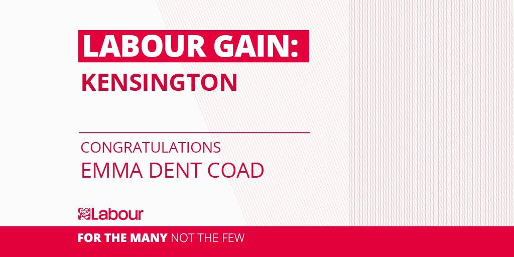 The final result is in...and the Daily Mail has a Labour MP. 😉 https://t.co/lwbYFmGHmb
