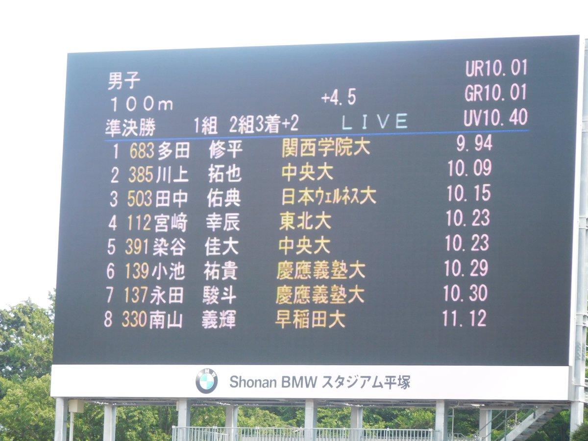 【#学生個人】 <速報>男子100m準決勝で、多田 修平選手(関西学院大)が、追い風参考ながら9.94秒をマーク。 https://t.co/yDGAW78uxl