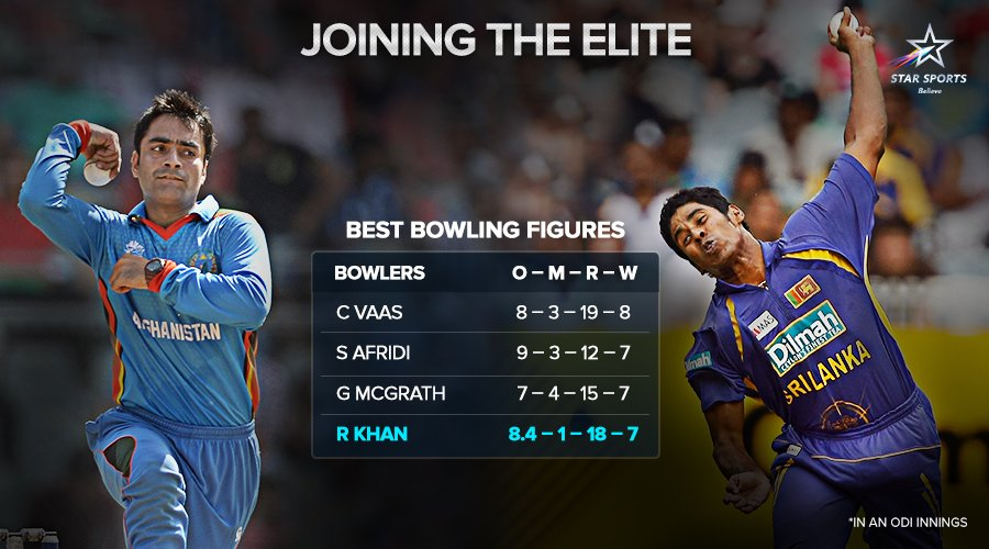 """Star Sports on Twitter: """"Rashid Khan's reign continues as he ends up dismantling the #WI batting line-up, claiming the 4th best bowling figures in ODI history!… https://t.co/kHJ8bQzhbg"""""""