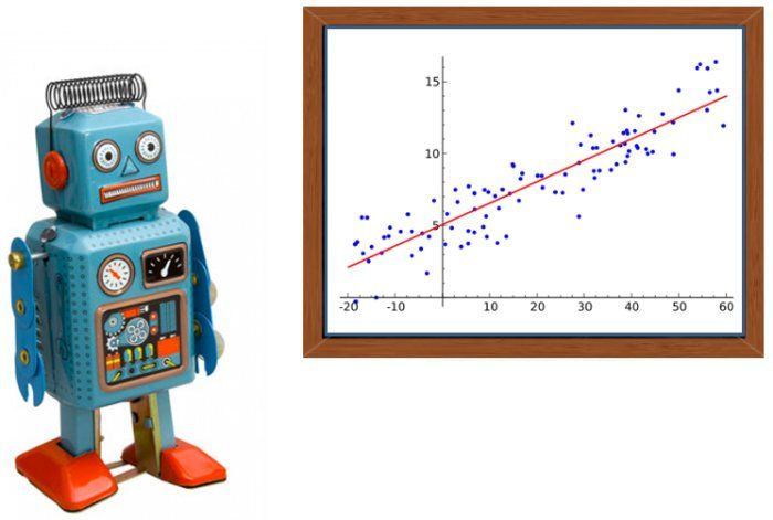 Is Regression Analysis Really Machine Learning