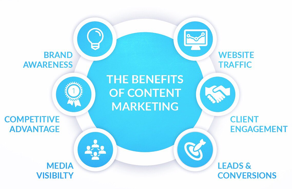 The Benefits of Content Marketing   http:// KingVisionsMarketing.com  &nbsp;     #ContentMarketing #Marketing #DigitalMarketing #SMM #SEO #GrowthHacking #Online <br>http://pic.twitter.com/sfX5ivtdaQ