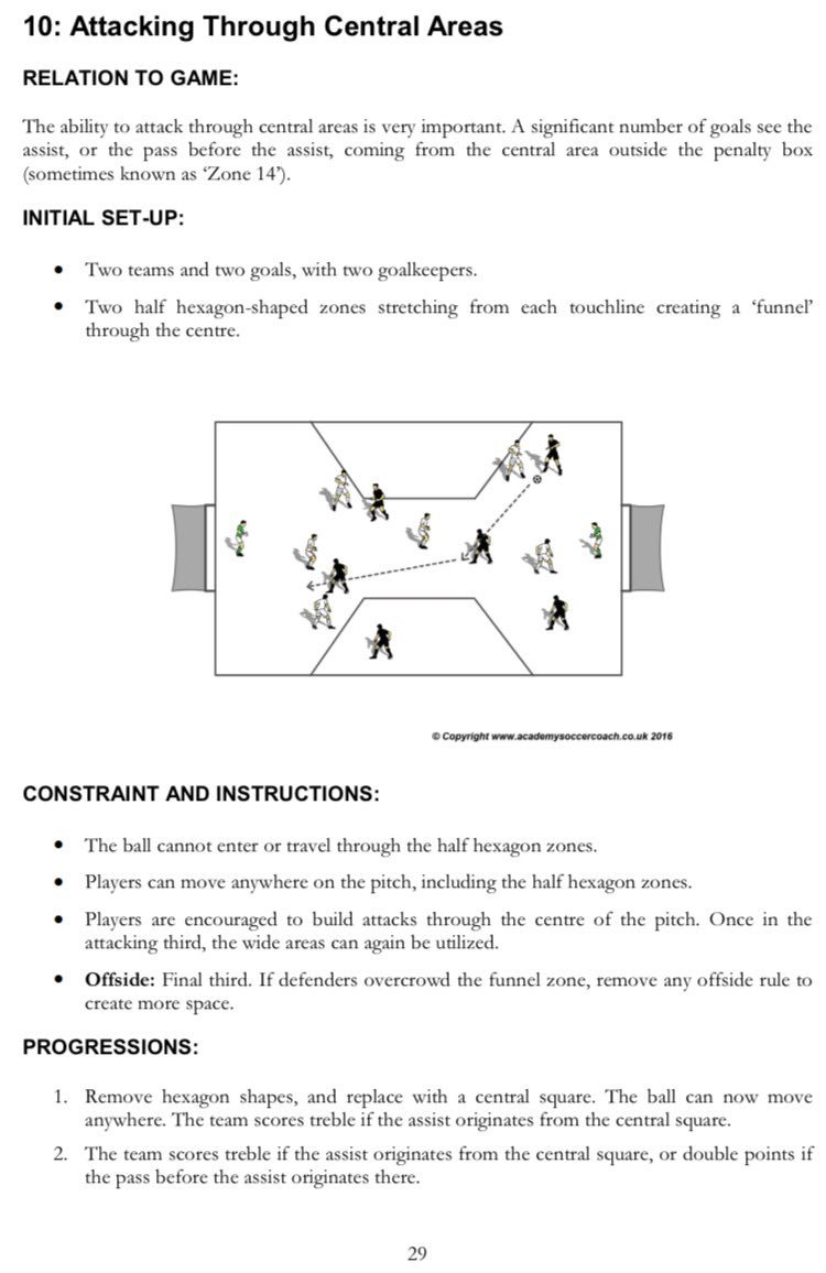 Ray Power On Twitter 4 Sessions From The New Deliberate Soccer Diagram 1 Black Is In Check 2 Double 802 Am 29 May 2017