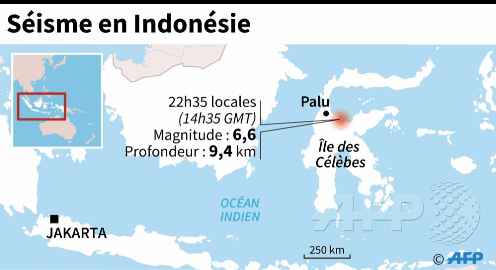 Indonésie : séisme de magnitude 6,6 dans l'île des Célèbes https://t.co/5dPjInK9iY #AFP